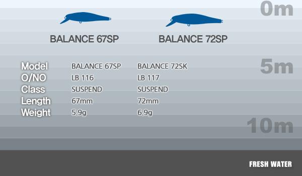 spec_balance67sp72sp.jpg